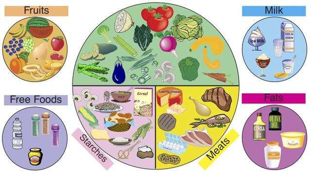 Bệnh gút nên ăn gì?